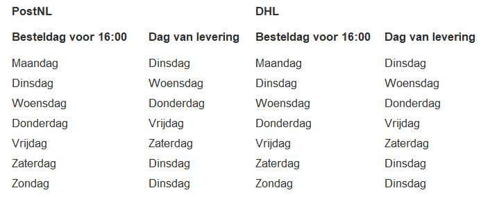 679436816d7794 Is een product op voorraad en op werkdagen voor 16 uur besteld dan wordt  het dezelfde dag verzonden. Voor België, Nederland en Duitsland kunt u het  volgende ...